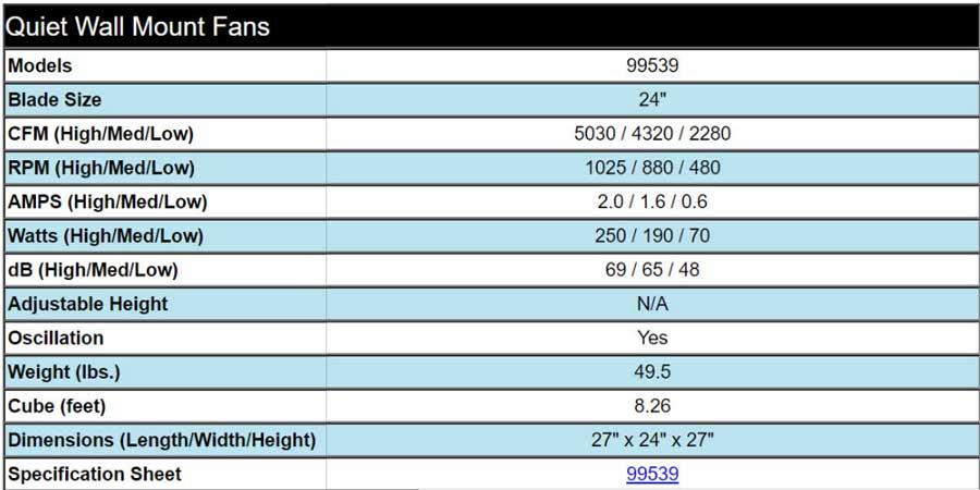 Air King 99539 specs