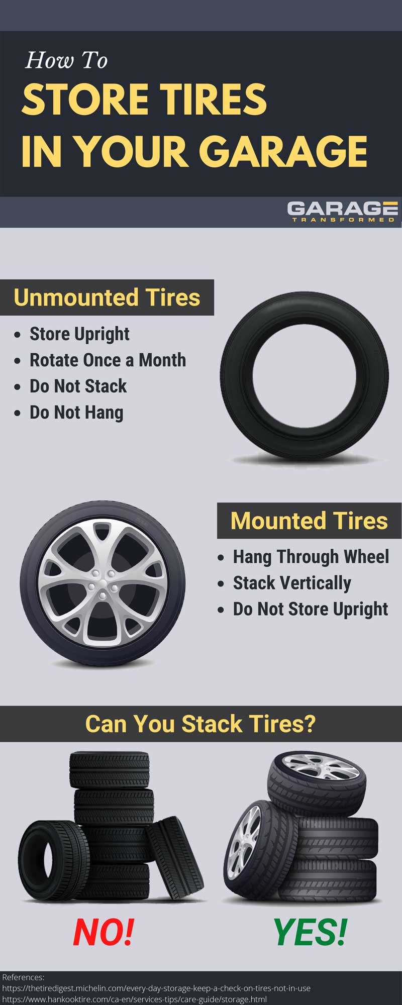 How to Store Tires in Your Garage Infographic
