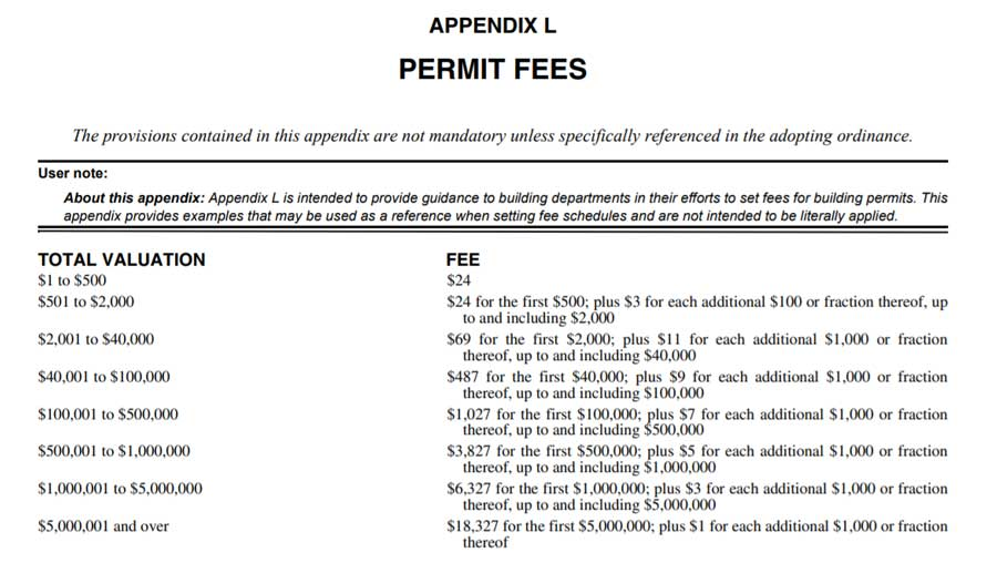2018 IRC building codes - recommended permit fees