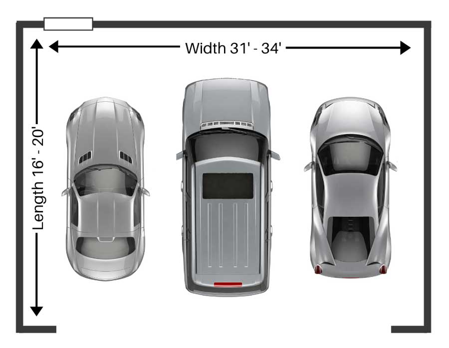 Standard size of a three-car garage is between 31' & 34' wide, and between 16' & 20' long.