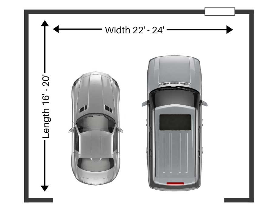 Standard size of a two-car garage is between 22' & 24' wide, and between 16' & 20' long.